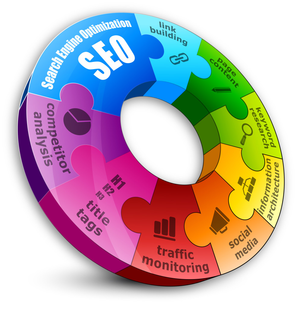 Richard Vanderhurst - Do You Know What You Can Do For Search Engine Optimization